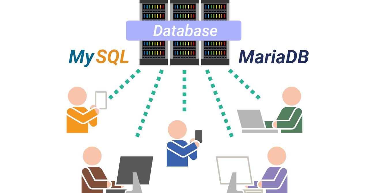 MySQL/MariaDB logo